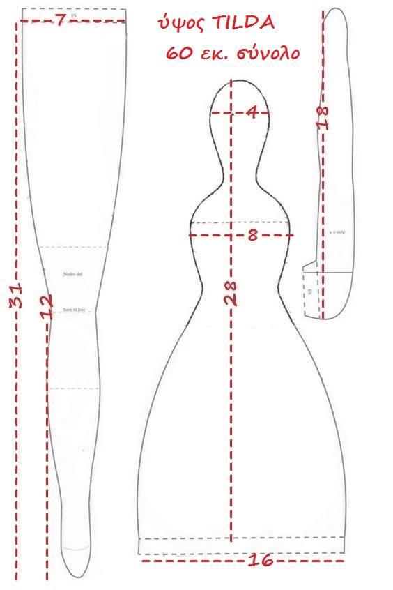 741961a5ebec Αυτά είναι τα σωστά μέτρα του σώματος