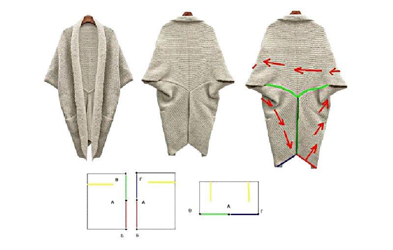 πλεκτη γεωμετρικη ζακετα, πως να ραψετε μια γεωμετρικη ζακετα